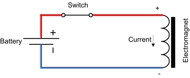 Switch Closed circuit diagram illustrating back EMF supression