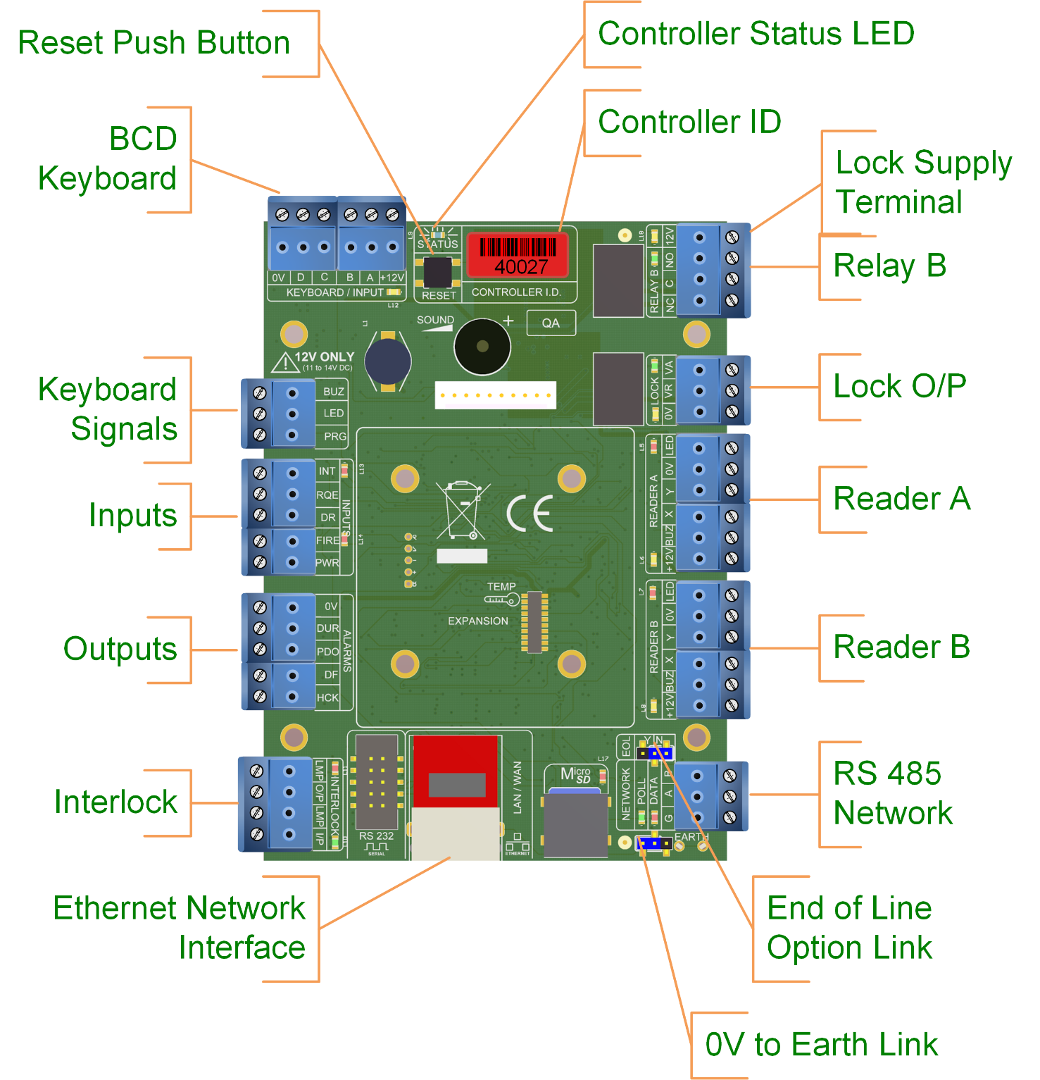 P4 p4 controllers progeny access control progeny p3 wiring diagram at bayanpartner.co