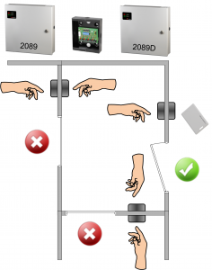 three way interlock application diagram